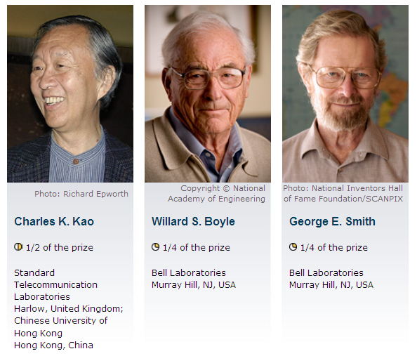 nobel physics 2009